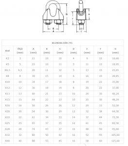 DIN741-klemens